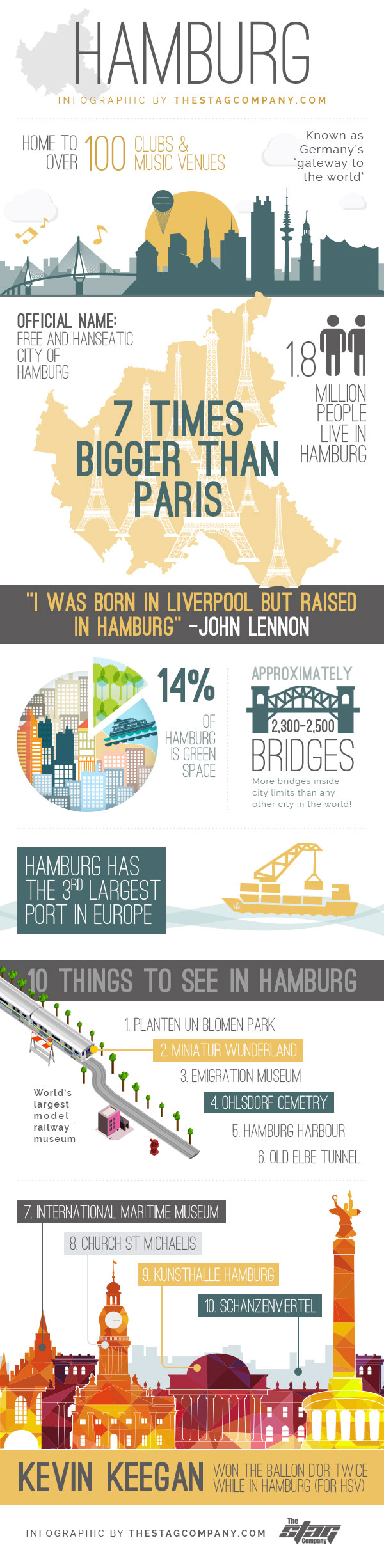 hamburg infographic
